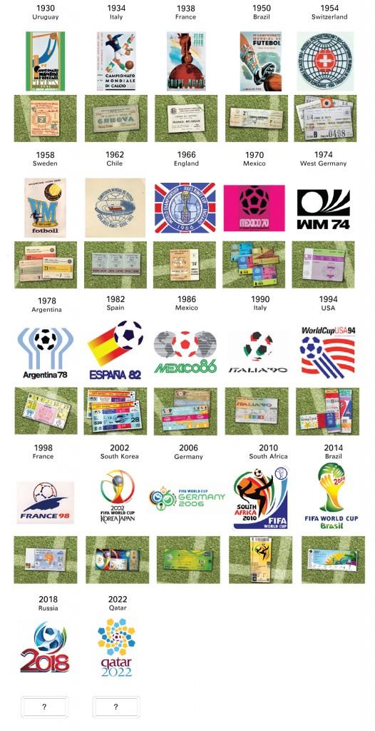 WorldCup_Blog4